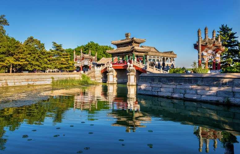 Il Palazzo d'Estate a Pechino